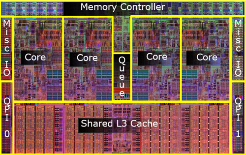 cse141l: introduction to computer architecture lab