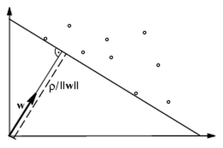 Vector projection of a onto b calculator
