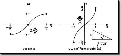 Top-downCalculus